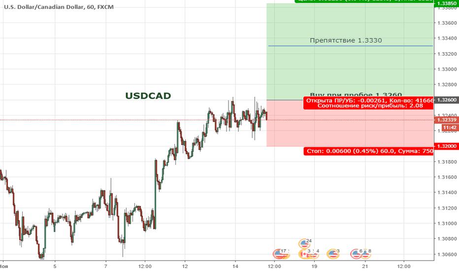 USDCAD: USDCAD. Цена продолжает формировать восходящую тенденцию
