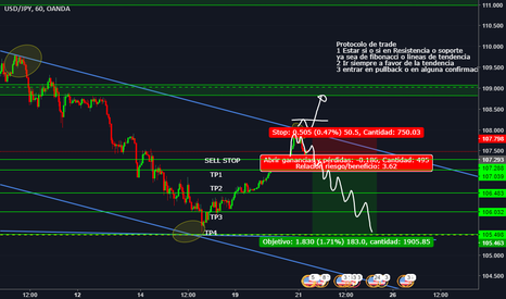 USDJPY: USD/JPY SELL STOP