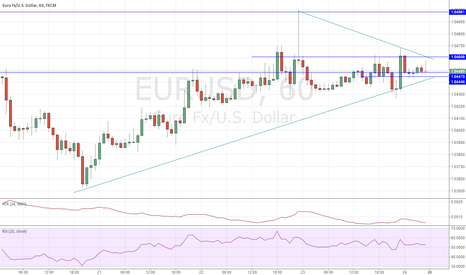 EURUSD: Can it be a squeezing UP?