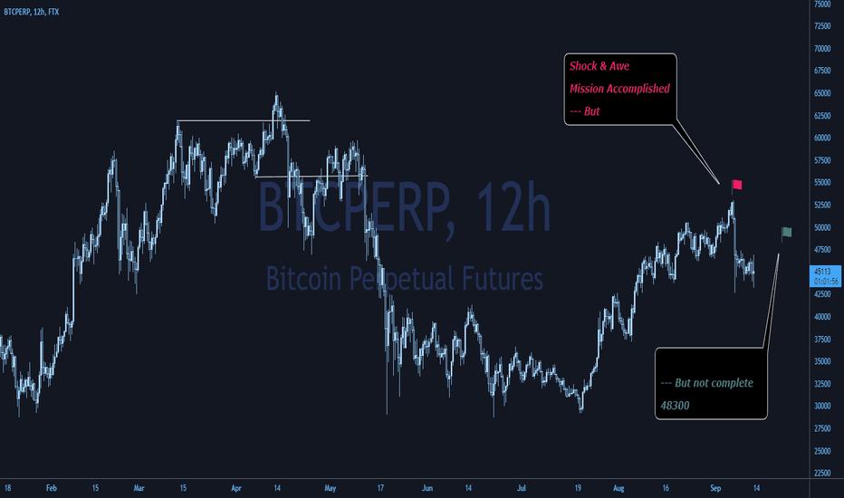 bitcoin tradingview scambio perpetuo si può investire in bitcoin attraverso borsa