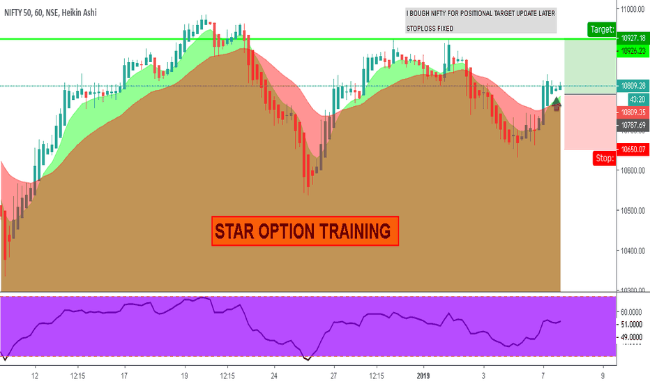 NIFTY: NOW BOUGHT NIFTY FOR POSITIONAL HOLDING CE