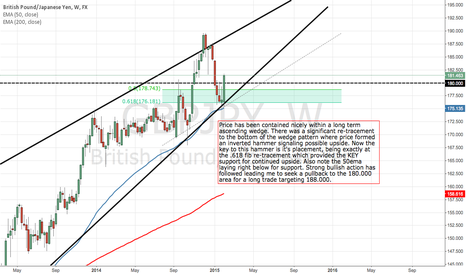 GBPJPY: GBP strength continues