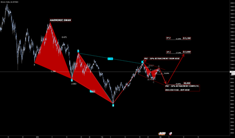 BTCUSD: YOU SAW IT HERE FIRST!!!