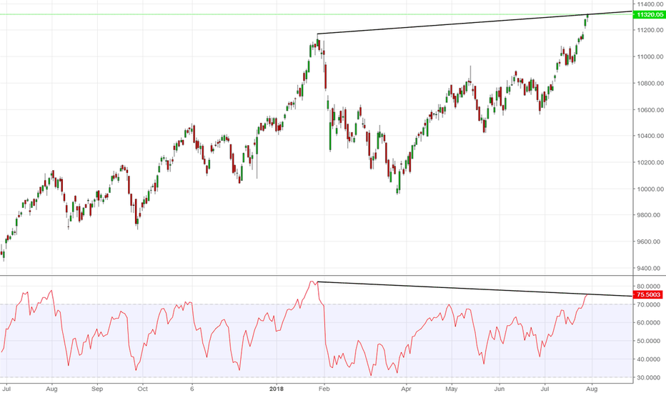 NIFTY: Correction just round the corner?