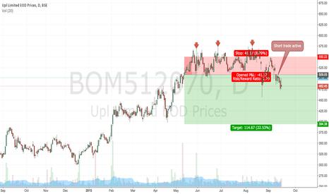 BOM512070: UPL Short