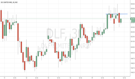 DLF: Look out for burst move ahead