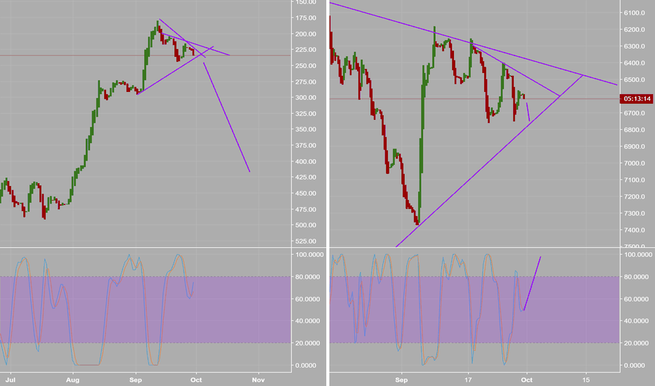 ETHUSD: ETH/USD AND BTC/USD INVERTED CHART   REVERSE PSYCHO  SIGNAL LONG