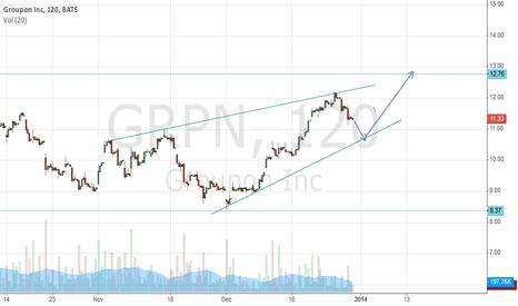GRPN: Grpn in a rising pennant..