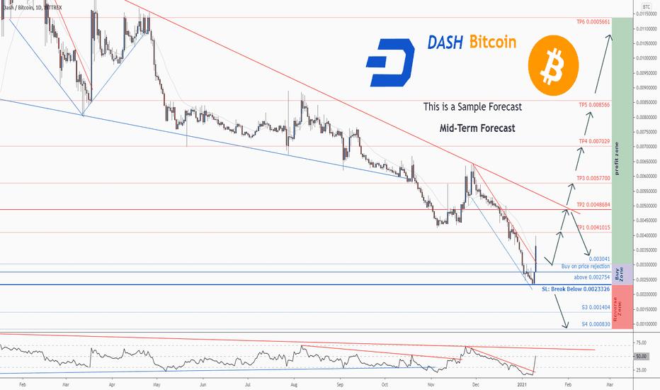 Dash bitcoins rate today boavista vs porto betting preview