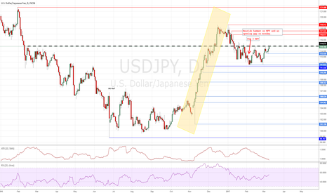 USDJPY: US NFP :USDJPY rejected @ 114.90 level 4 times, may be 5th time?