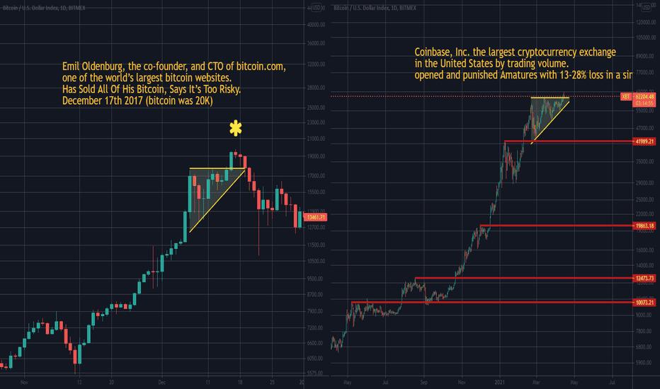 xbt teikėjo bitcoin apžvalga