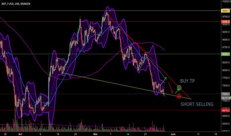 XBTUSD: Vers la cassure du triangle ? XBT/USD