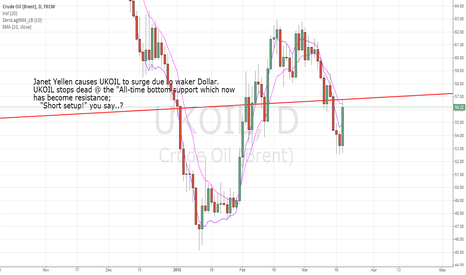 "UKOIL: After Yellen not being ""Patient"":  perfect spot for short UKOIL?"