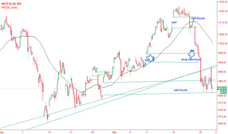 NIFTY: gaps filled