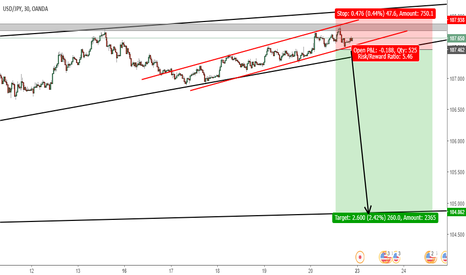 USDJPY: usdjpy short term goal
