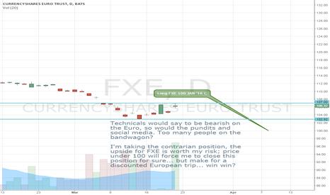 FXE: Long FXE/EURO