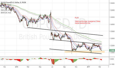 GBPUSD: GBPUSD : This line has potential for reversal