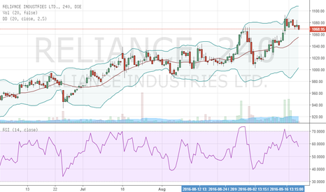RELIANCE: reliance industries
