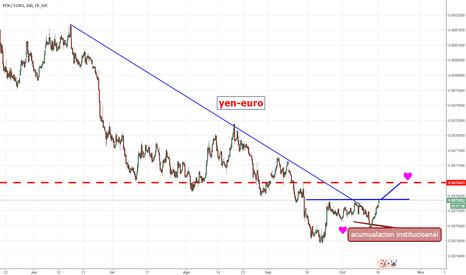 JPYEUR: YEN-EURO.