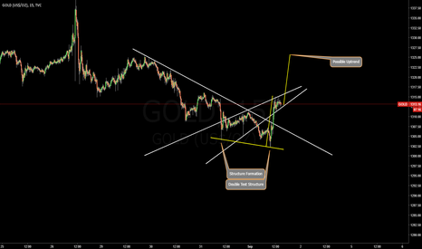 GOLD: Possible Uptrend