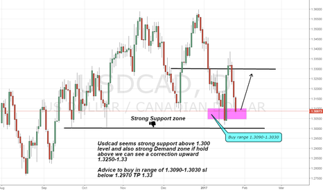 USDCAD: usdad long on Strong support and demand zone
