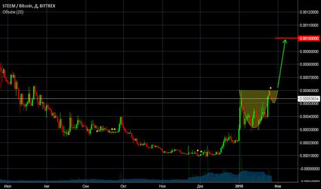 STEEMBTC: STEEM/BTC