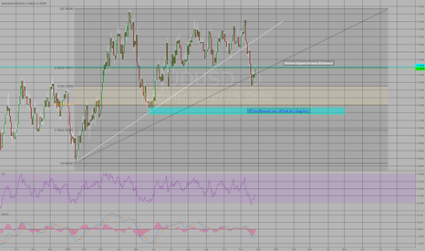 AUDUSD: Break out trade continuation.