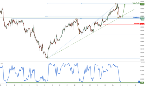 USDCHF: USDCHF profit target reached perfectly once again, time to buy