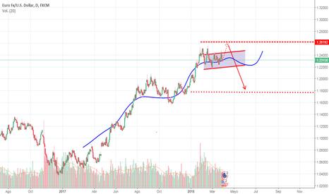 EURUSD: el dolar se mantiene