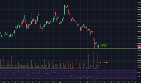 MTLBTC: $MTL Bottomed Out