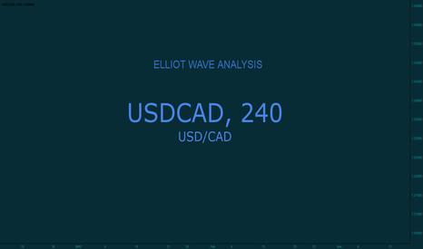 USDCAD: US Dollar $ vs Canadian Dollar $