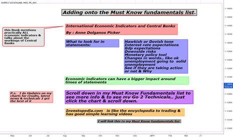 EURUSD: Adding onto my Must Know Fundamentals List..