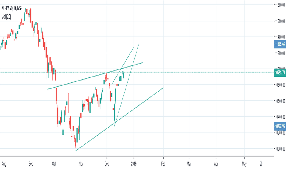 NIFTY: nifty liner