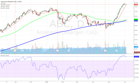 ABC: ABC short