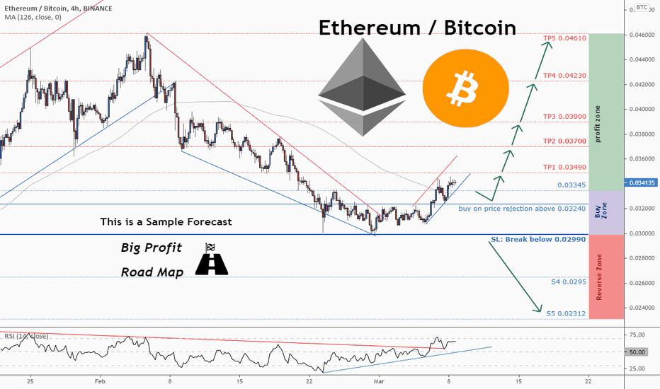 bitcoin gold btc rinka