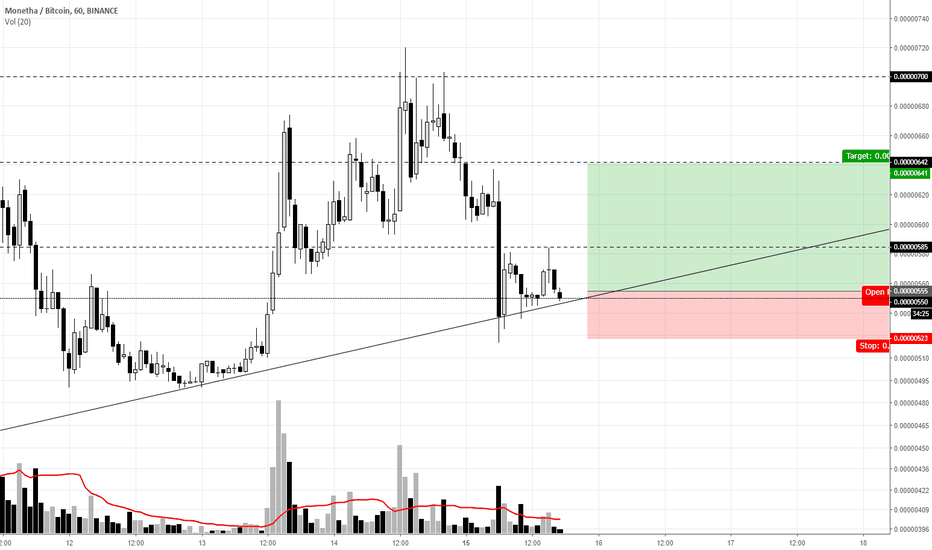 MTHBTC: MTH Lies on the trend line, an opportunity to get a high RR
