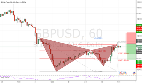 GBPUSD: gbpusd short gartley patthern