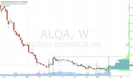 ALQA: ALQA UPSIDE