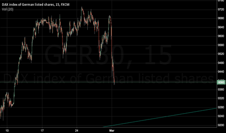 GER30: Nice Support