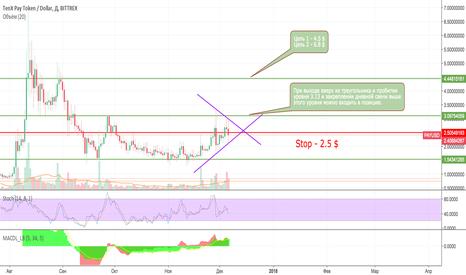 PAYUSD: Идея TenX Pay USD