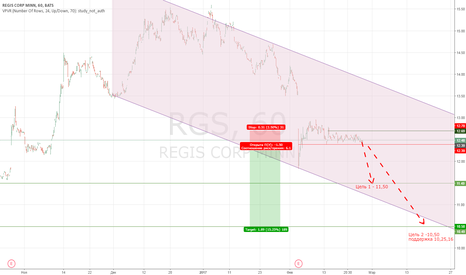 RGS: Продажа RGS актуально с  27,02,17 - 03,03,17
