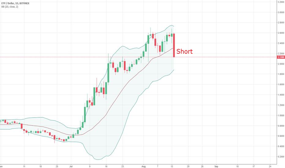 ETPUSD: Short ETP