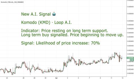 KMDBTC: CoinLoop AI Signal: Komodo (KMD) - BUY