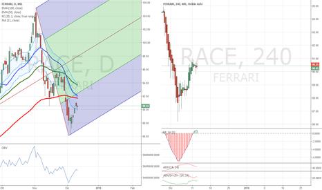 RACE: long ferrari