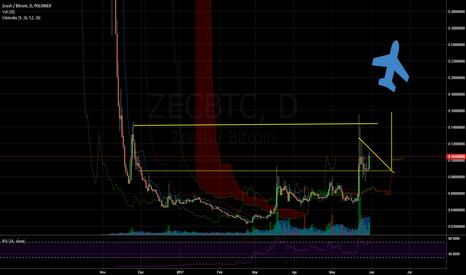 ZECBTC: ZEC Moon Possible