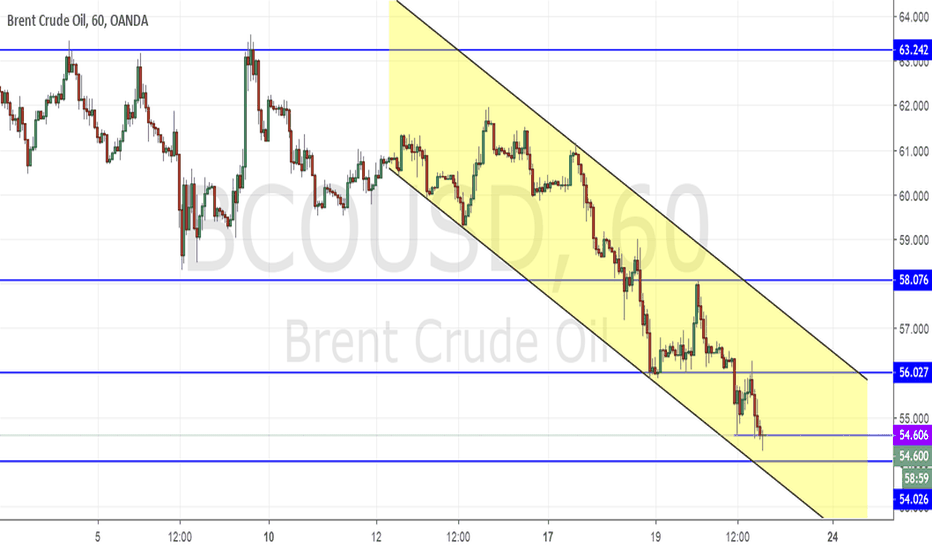 BCOUSD: BRENT_2018/12/20