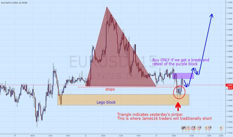 EURUSD: Eur-ohhh get ready