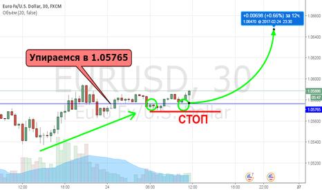 EURUSD: Евродоллар, уходим обратно выше 1.06000