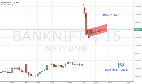 BANKNIFTY: Banknifty - Intraday - Bearish Flag
