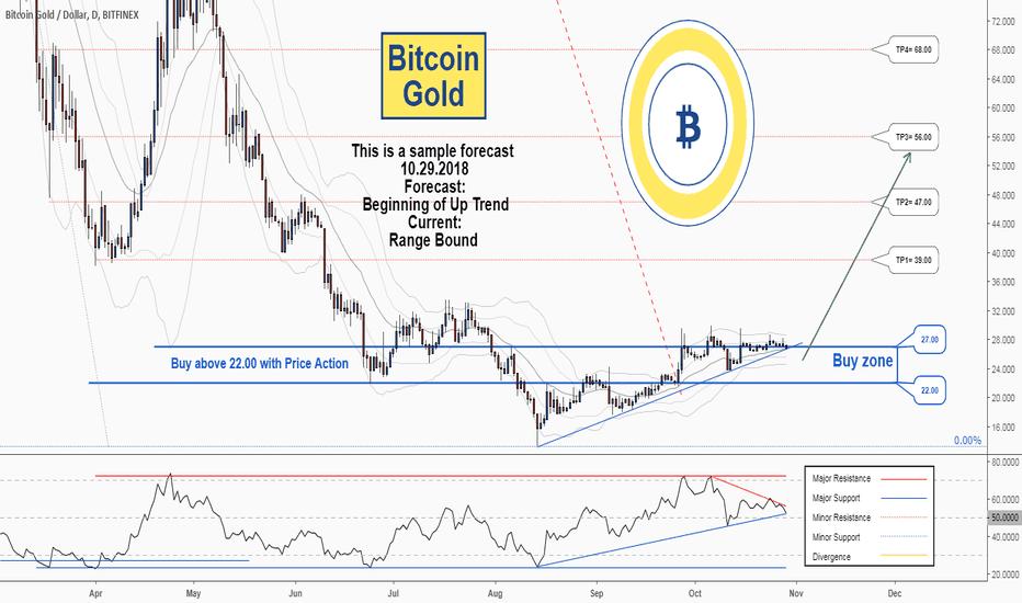 bitcoin gold tradingview)